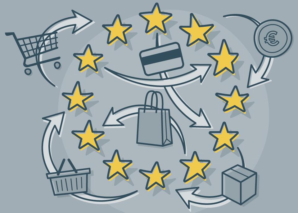Naujoji ES direktyva dėl vartotojų teisių – 10 svarbiausių pokyčių